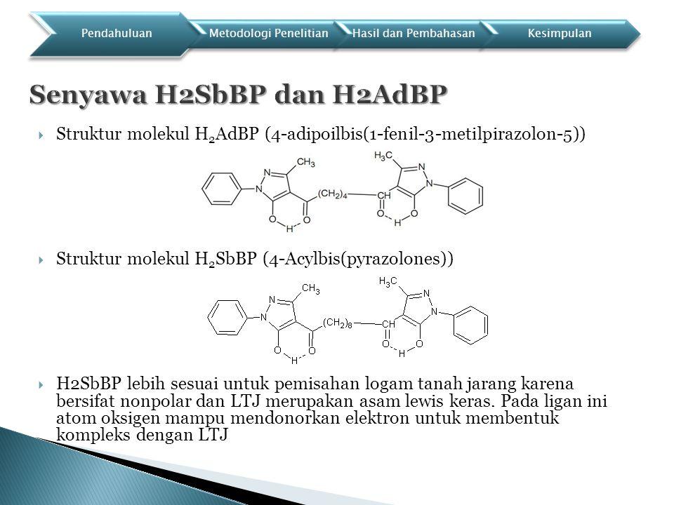 Senyawa H2SbBP dan H2AdBP