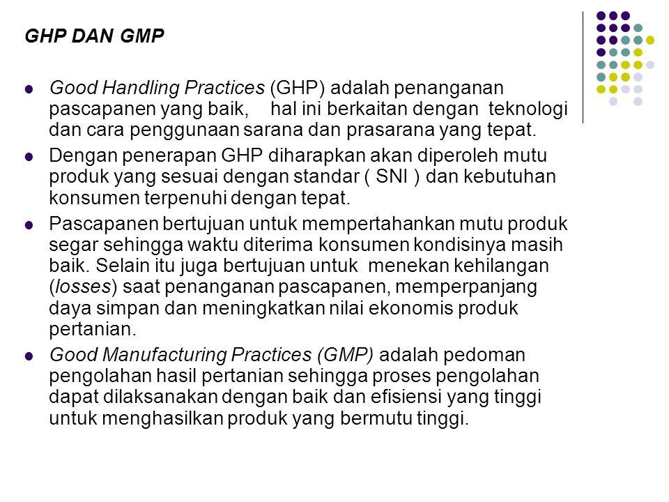GHP DAN GMP