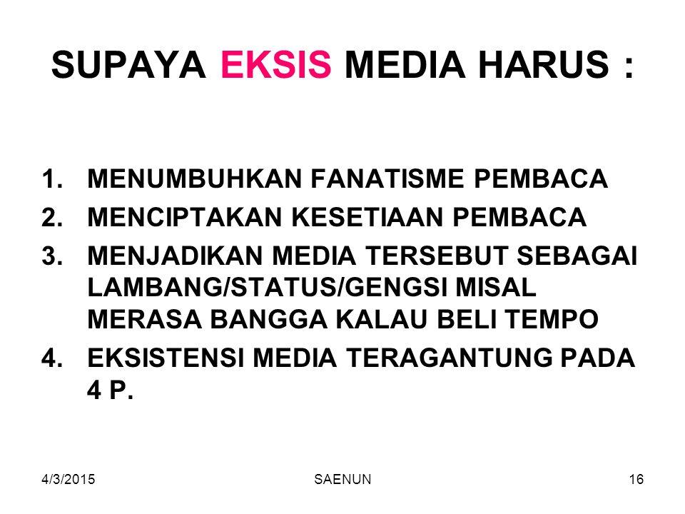 SUPAYA EKSIS MEDIA HARUS :