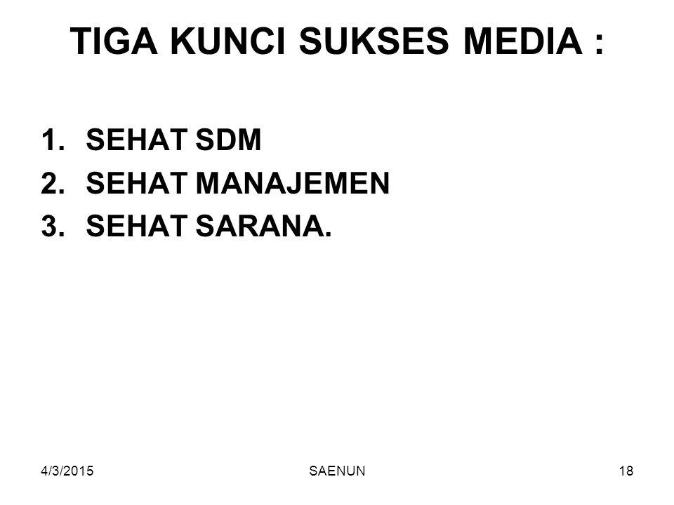 TIGA KUNCI SUKSES MEDIA :