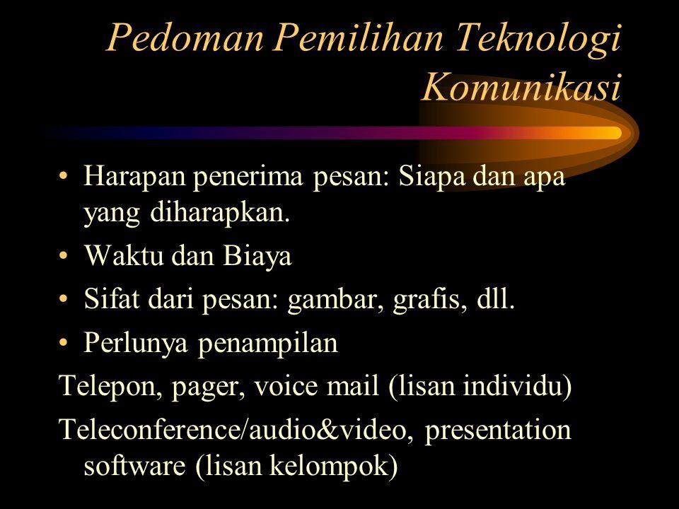 Pedoman Pemilihan Teknologi Komunikasi
