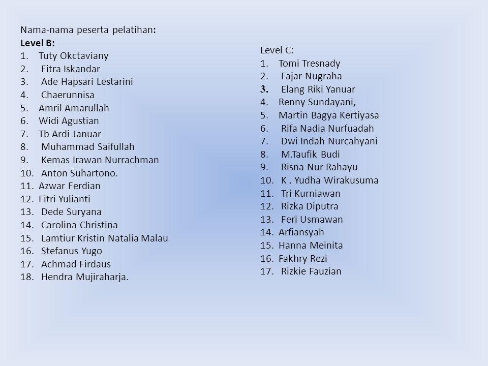 Nama-nama peserta pelatihan: