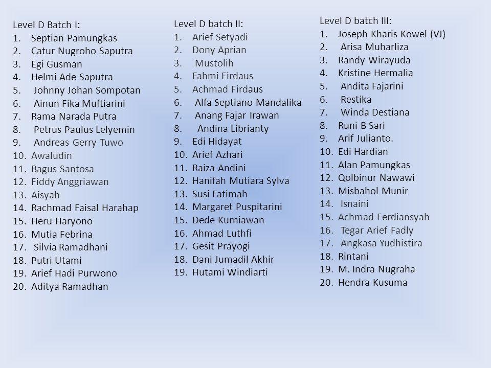 Level D batch II: Arief Setyadi. Dony Aprian. Mustolih. Fahmi Firdaus. Achmad Firdaus. Alfa Septiano Mandalika.