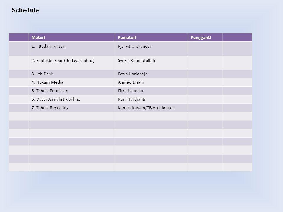 Schedule Materi Pemateri Pengganti Bedah Tulisan Pjs: Fitra Iskandar