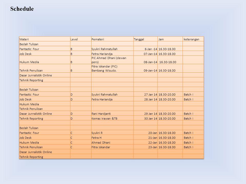 Schedule Materi Level Pemateri Tanggal Jam keterangan Bedah Tulisan