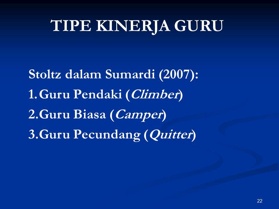 TIPE KINERJA GURU Stoltz dalam Sumardi (2007): Guru Pendaki (Climber)