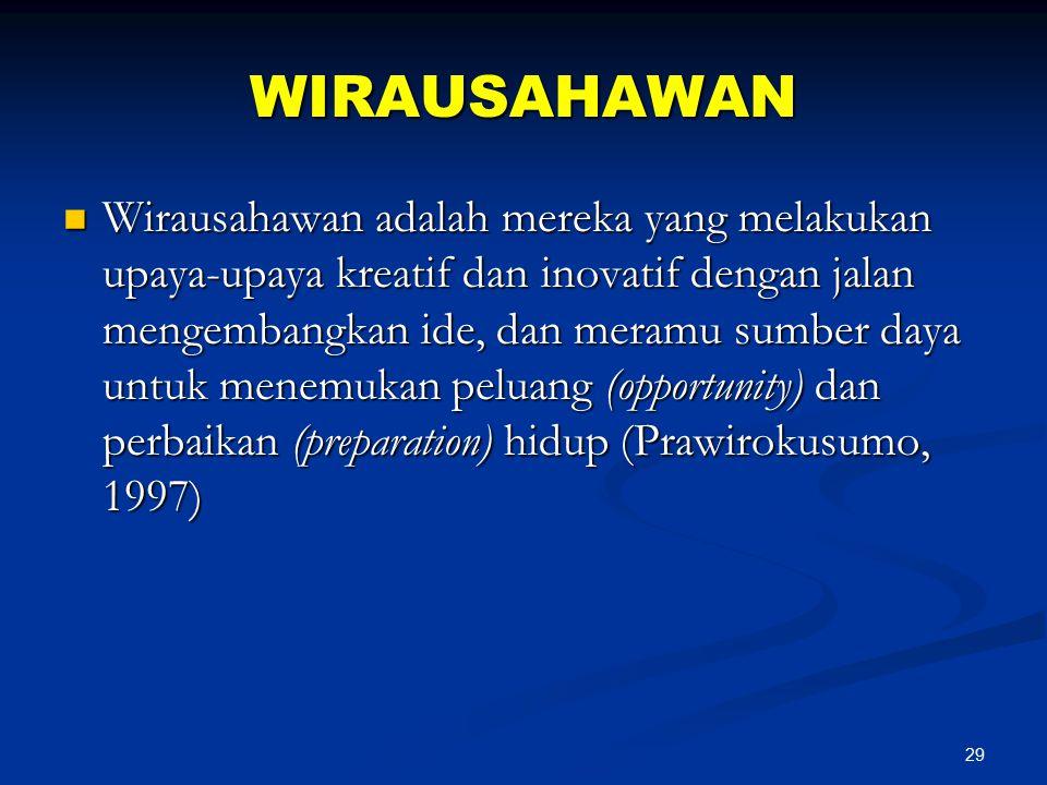WIRAUSAHAWAN