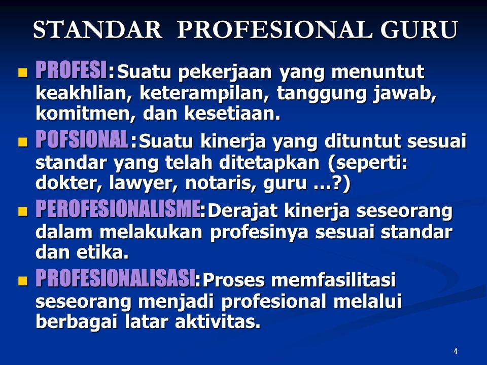 STANDAR PROFESIONAL GURU