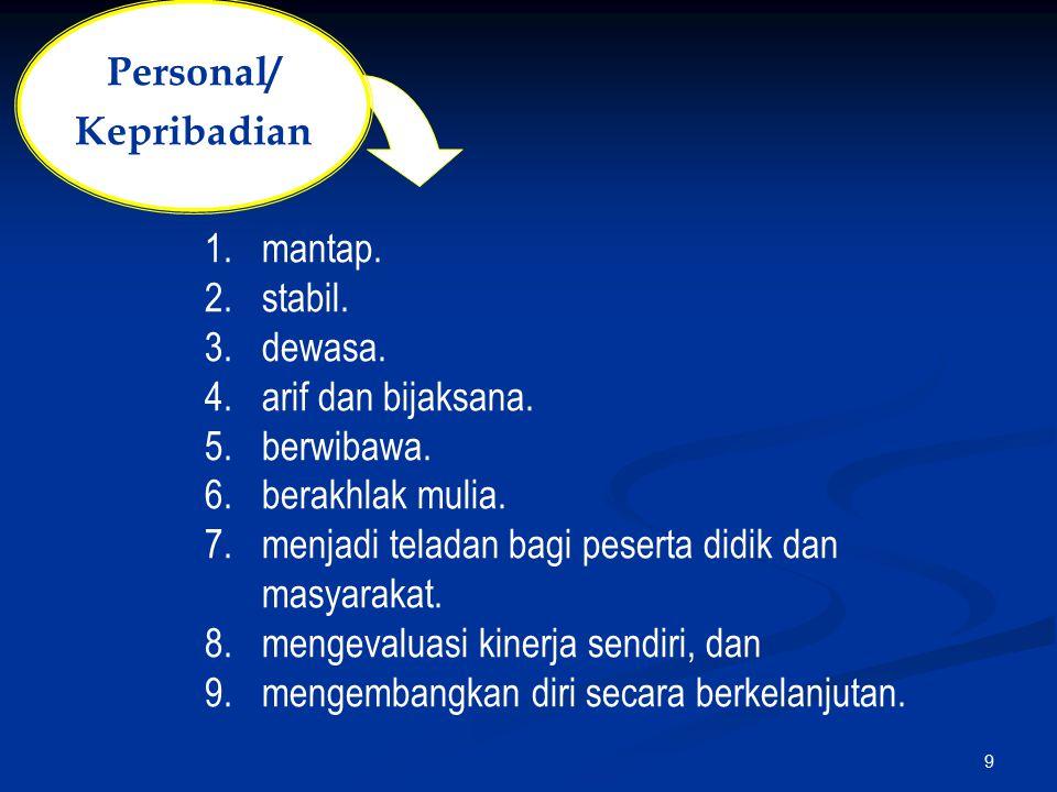 Personal/ Kepribadian. mantap. stabil. dewasa. arif dan bijaksana. berwibawa. berakhlak mulia.