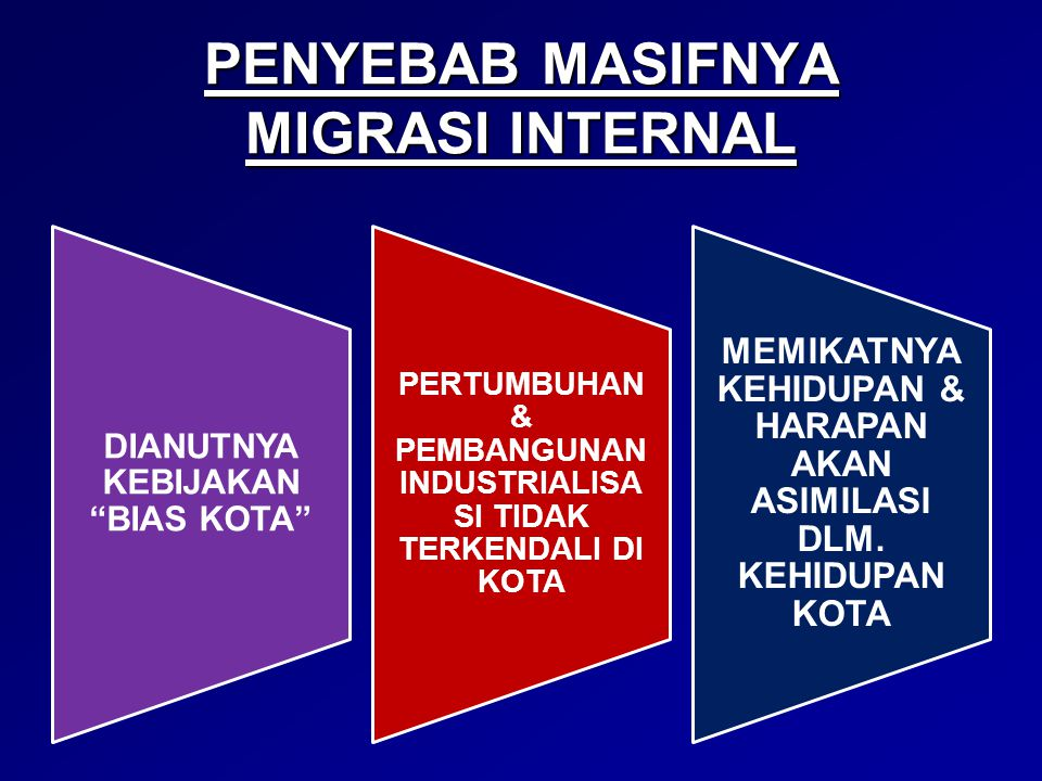 PENYEBAB MASIFNYA MIGRASI INTERNAL