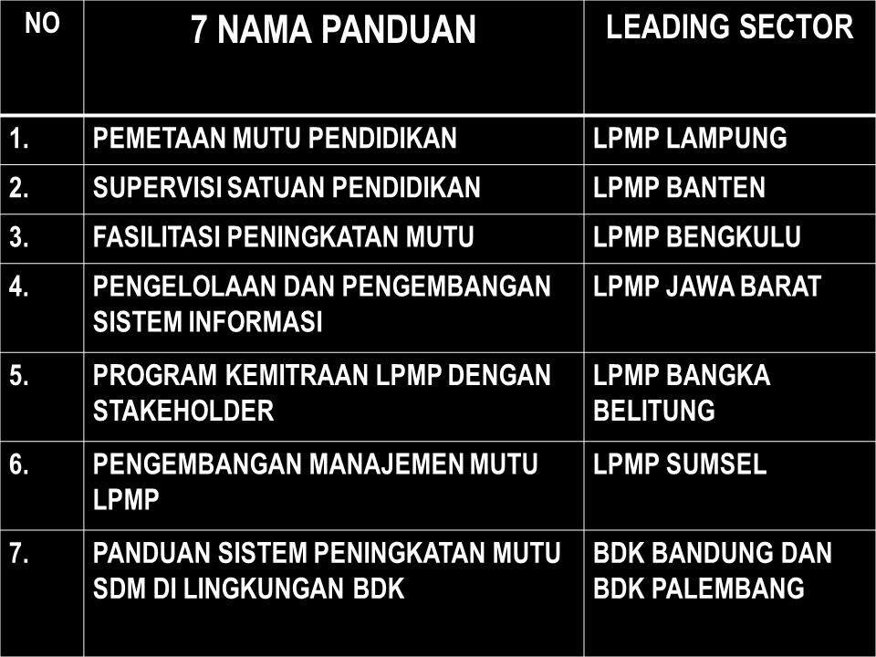 7 NAMA PANDUAN LEADING SECTOR NO 1. PEMETAAN MUTU PENDIDIKAN