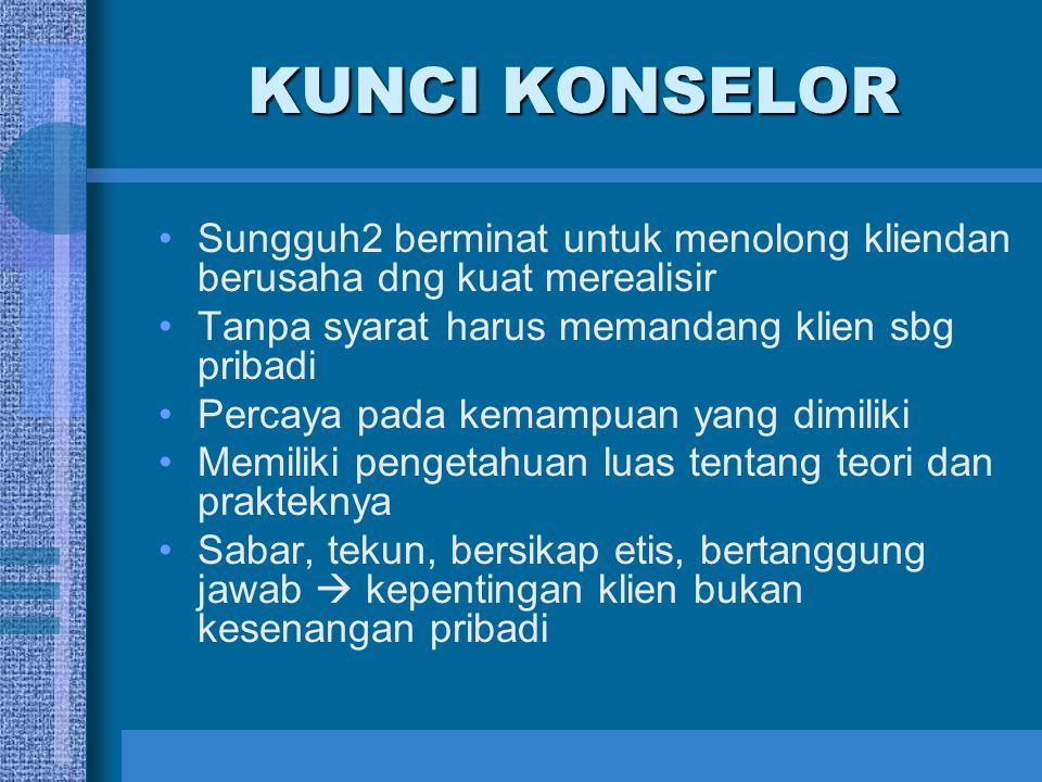 KUNCI KONSELOR Sungguh2 berminat untuk menolong kliendan berusaha dng kuat merealisir. Tanpa syarat harus memandang klien sbg pribadi.