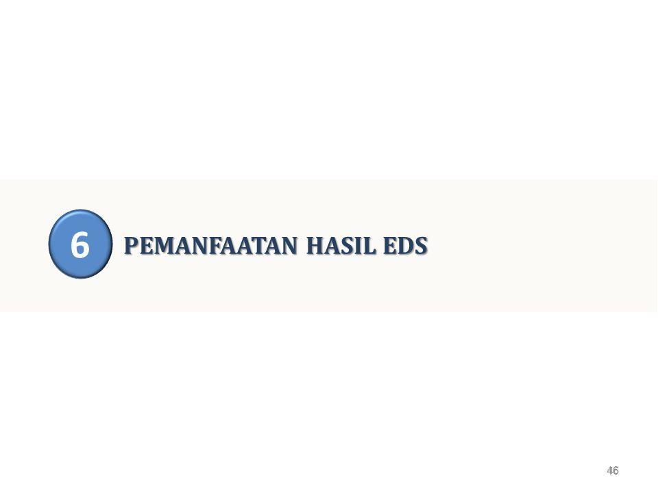 6 PEMANFAATAN HASIL EDS 46