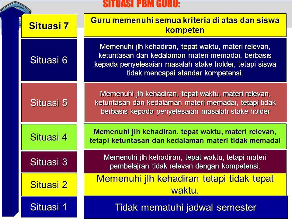 Guru memenuhi semua kriteria di atas dan siswa kompeten