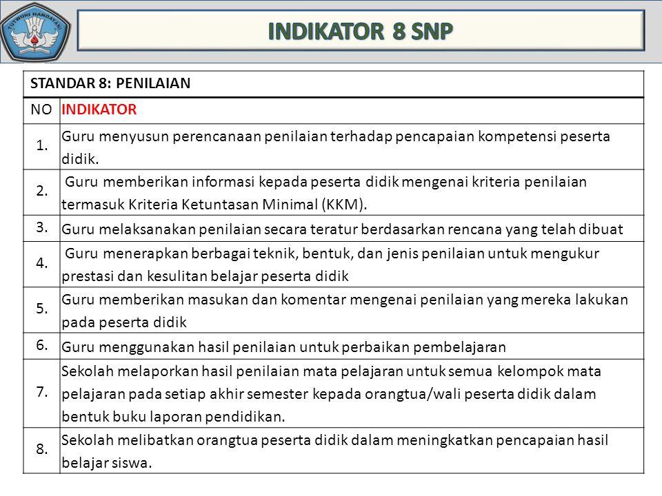INDIKATOR 8 SNP STANDAR 8: PENILAIAN NO INDIKATOR 1.