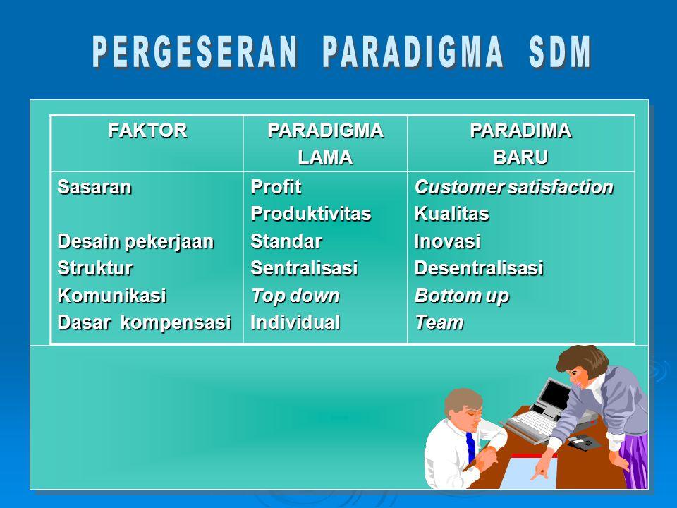 PERGESERAN PARADIGMA SDM