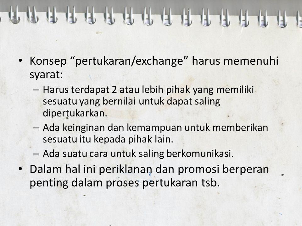 Konsep pertukaran/exchange harus memenuhi syarat: