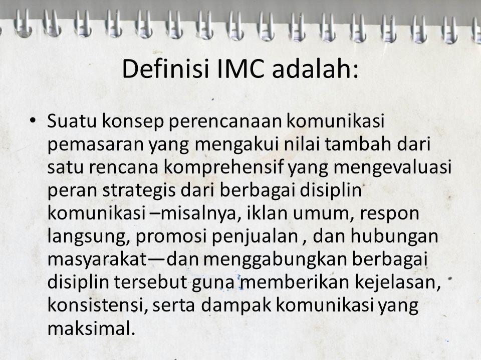Definisi IMC adalah: