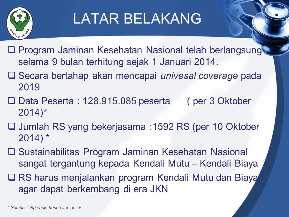 LATAR BELAKANG Program Jaminan Kesehatan Nasional telah berlangsung selama 9 bulan terhitung sejak 1 Januari 2014.
