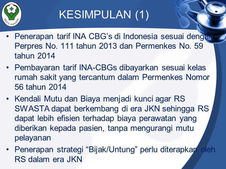 KESIMPULAN (1) Penerapan tarif INA CBG's di Indonesia sesuai dengan Perpres No. 111 tahun 2013 dan Permenkes No. 59 tahun 2014.