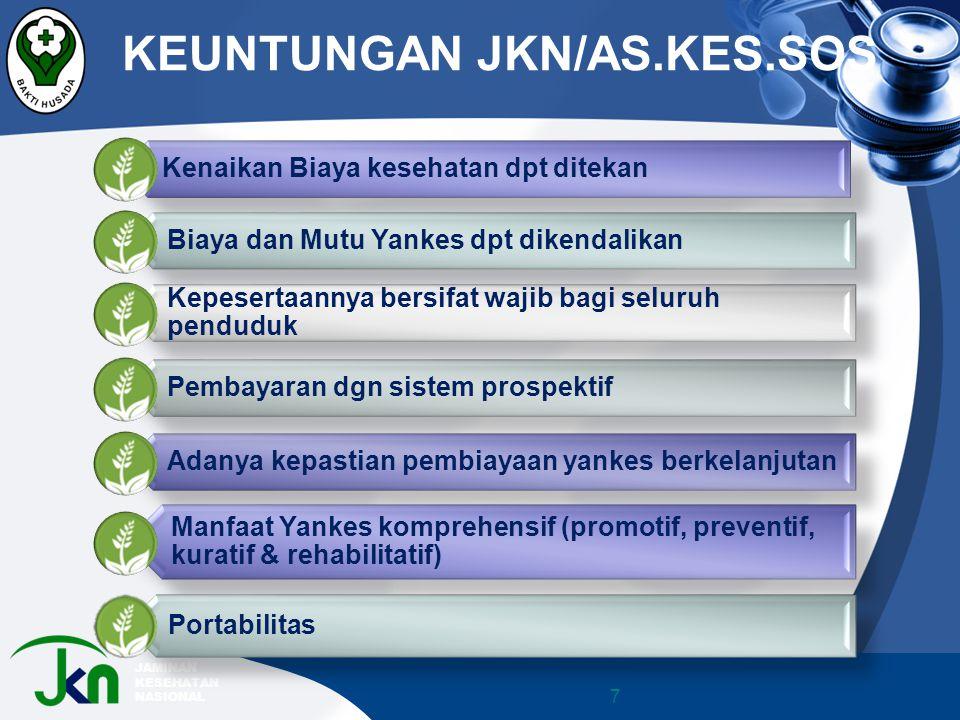 KEUNTUNGAN JKN/AS.KES.SOS