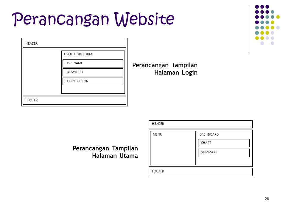 Perancangan Website Perancangan Tampilan Halaman Login