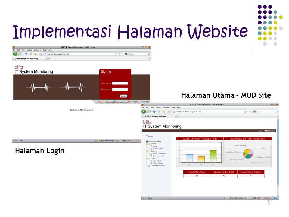 Implementasi Halaman Website