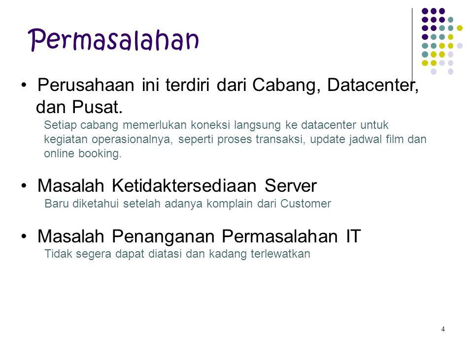 Permasalahan Perusahaan ini terdiri dari Cabang, Datacenter,