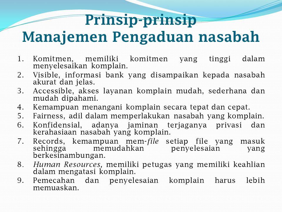 Prinsip-prinsip Manajemen Pengaduan nasabah