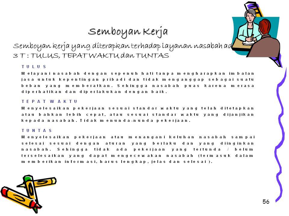 Semboyan Kerja Semboyan kerja yang diterapkan terhadap layanan nasabah adalah 3 T : TULUS, TEPAT WAKTU dan TUNTAS.