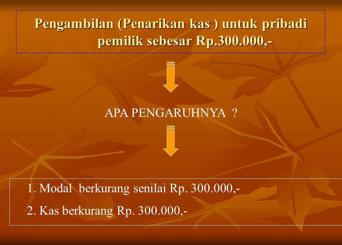 Pengambilan (Penarikan kas ) untuk pribadi pemilik sebesar Rp. 300