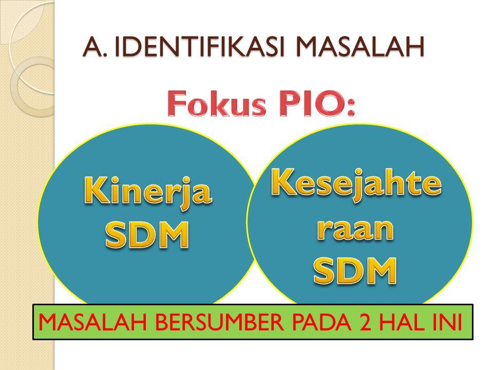 A. IDENTIFIKASI MASALAH