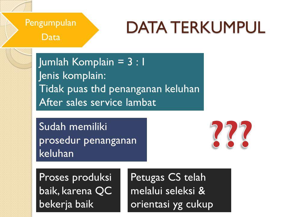 DATA TERKUMPUL Jumlah Komplain = 3 : 1 Jenis komplain: