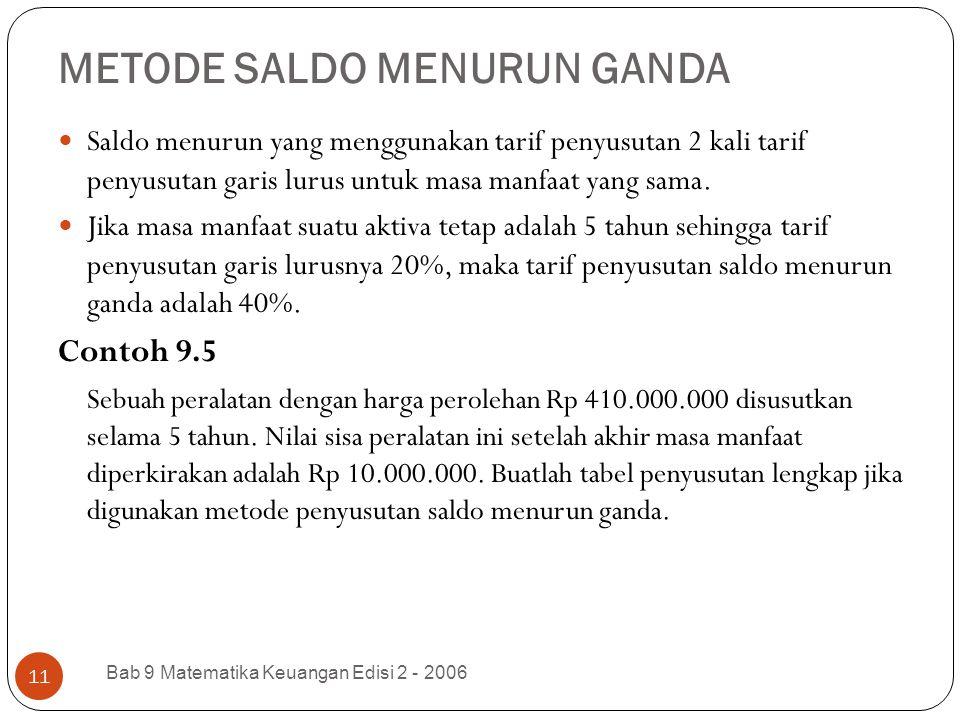 METODE SALDO MENURUN GANDA