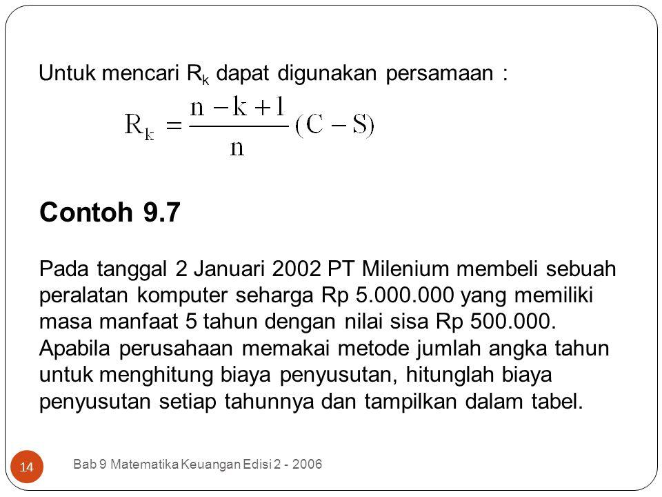 Untuk mencari Rk dapat digunakan persamaan :