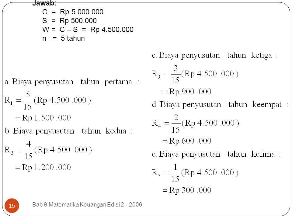 Jawab: C = Rp 5. 000. 000 S = Rp 500. 000 W = C – S = Rp 4. 500