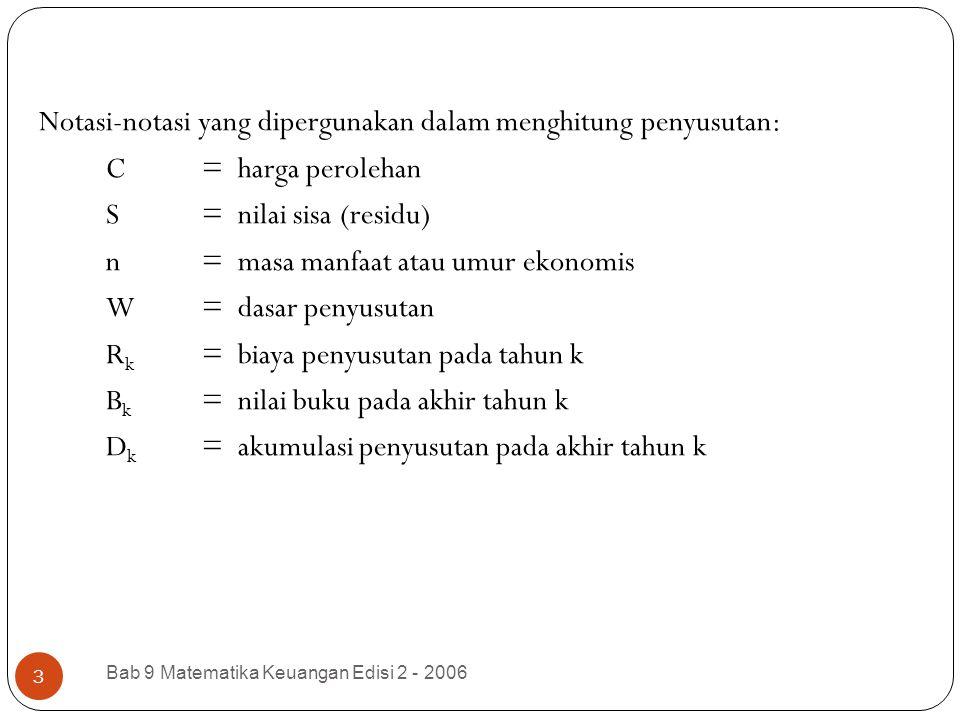 Notasi-notasi yang dipergunakan dalam menghitung penyusutan: