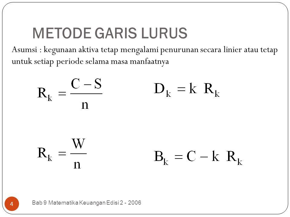 METODE GARIS LURUS Asumsi : kegunaan aktiva tetap mengalami penurunan secara linier atau tetap untuk setiap periode selama masa manfaatnya.