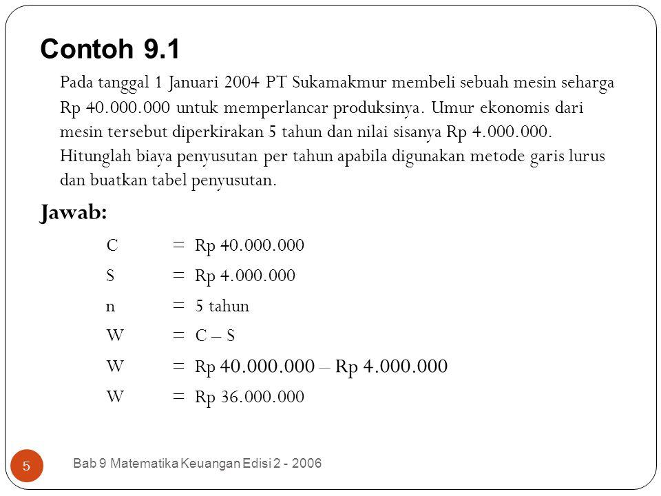 Contoh 9.1