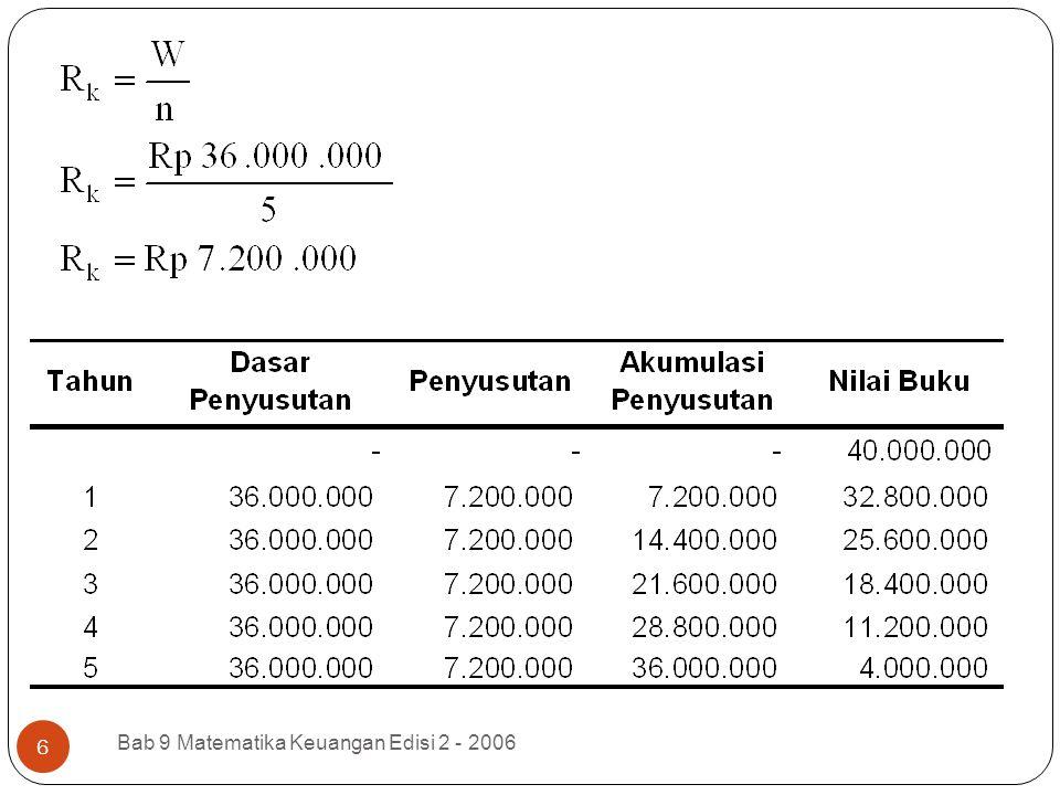 Bab 9 Matematika Keuangan Edisi 2 - 2006