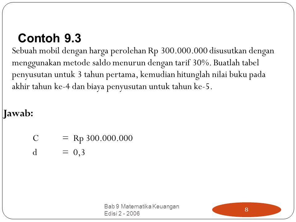 Contoh 9.3
