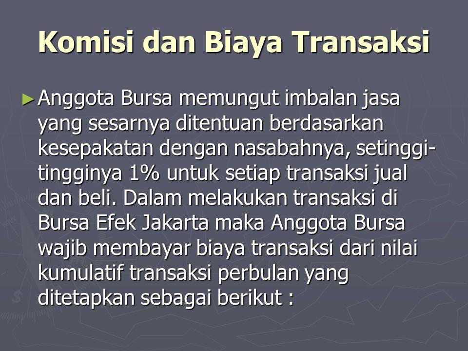 Komisi dan Biaya Transaksi