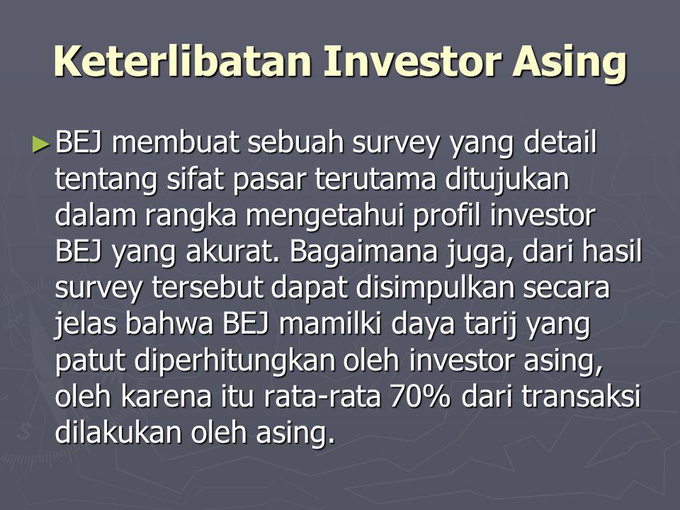 Keterlibatan Investor Asing