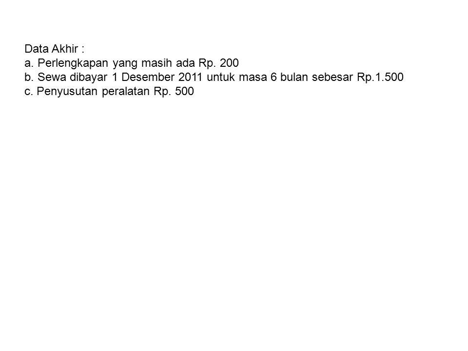 Data Akhir : a. Perlengkapan yang masih ada Rp. 200. b. Sewa dibayar 1 Desember 2011 untuk masa 6 bulan sebesar Rp.1.500.