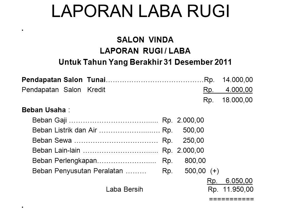 Untuk Tahun Yang Berakhir 31 Desember 2011