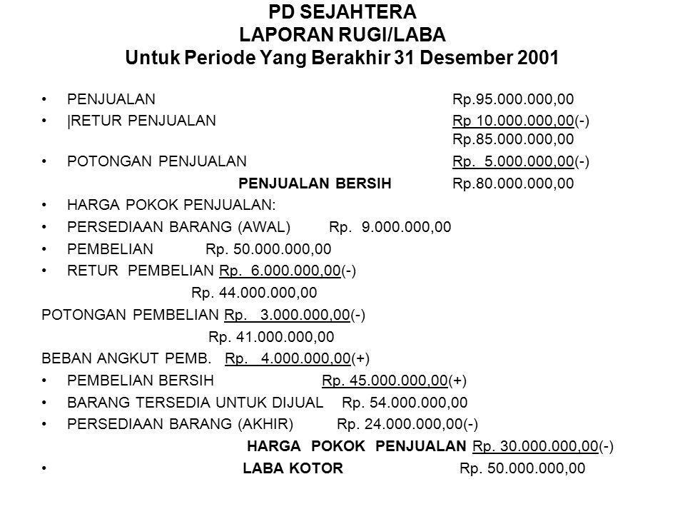 PD SEJAHTERA LAPORAN RUGI/LABA Untuk Periode Yang Berakhir 31 Desember 2001