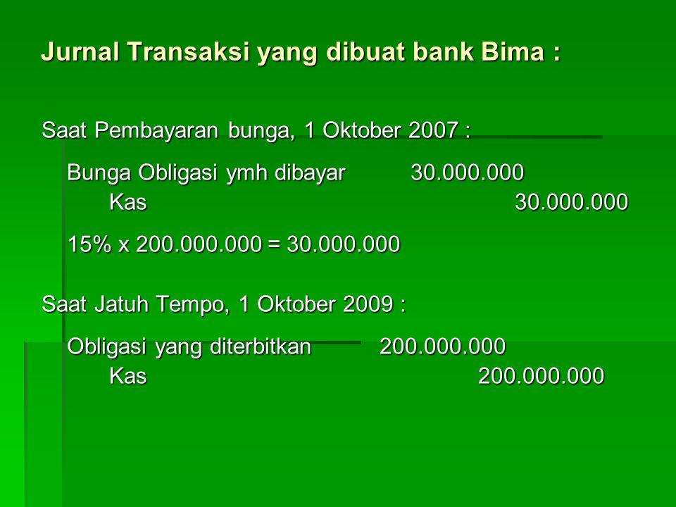 Jurnal Transaksi yang dibuat bank Bima :
