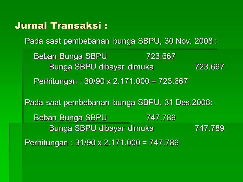 Jurnal Transaksi : Pada saat pembebanan bunga SBPU, 30 Nov. 2008 :