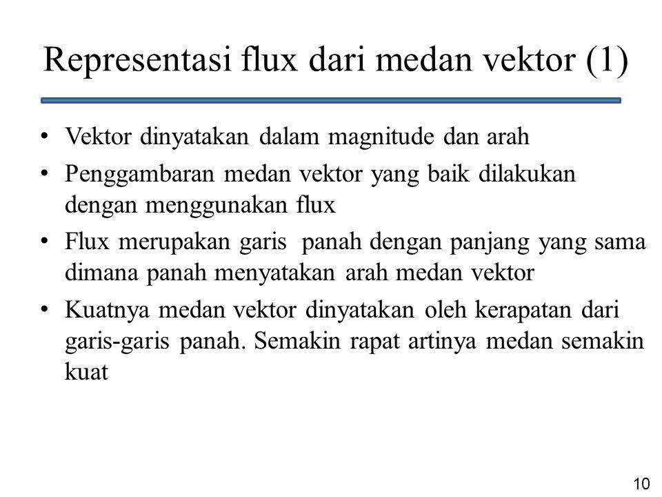Representasi flux dari medan vektor (1)
