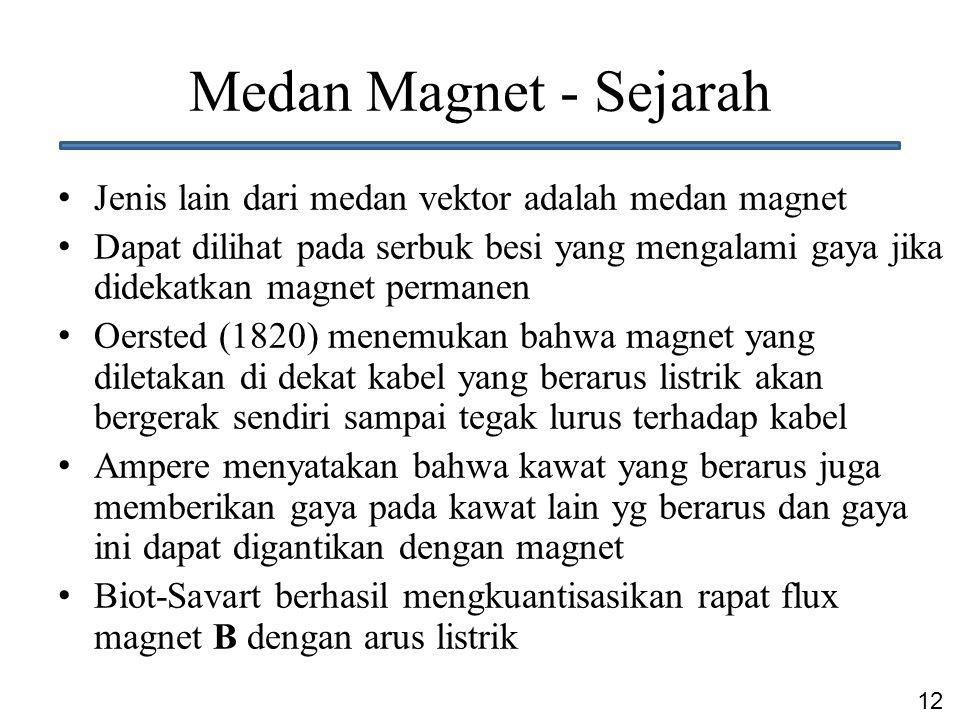 Medan Magnet - Sejarah Jenis lain dari medan vektor adalah medan magnet.